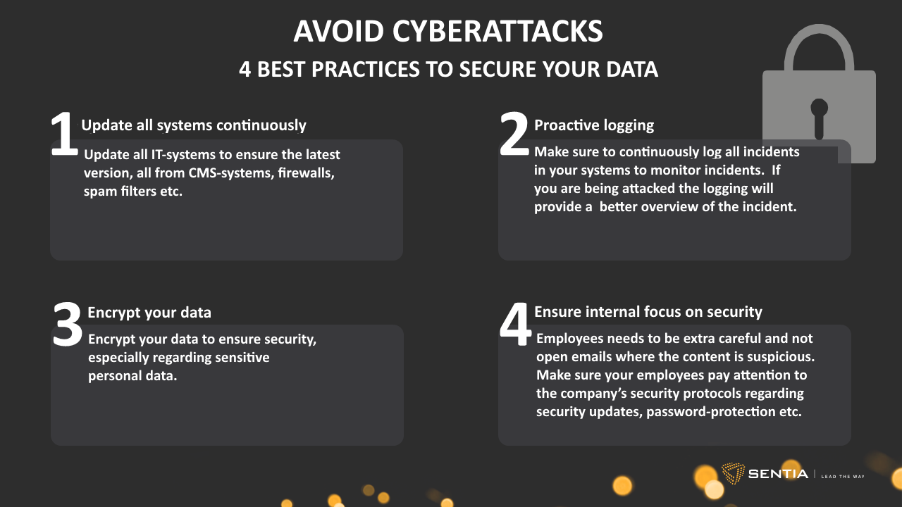 Cyber security – 4 best practices