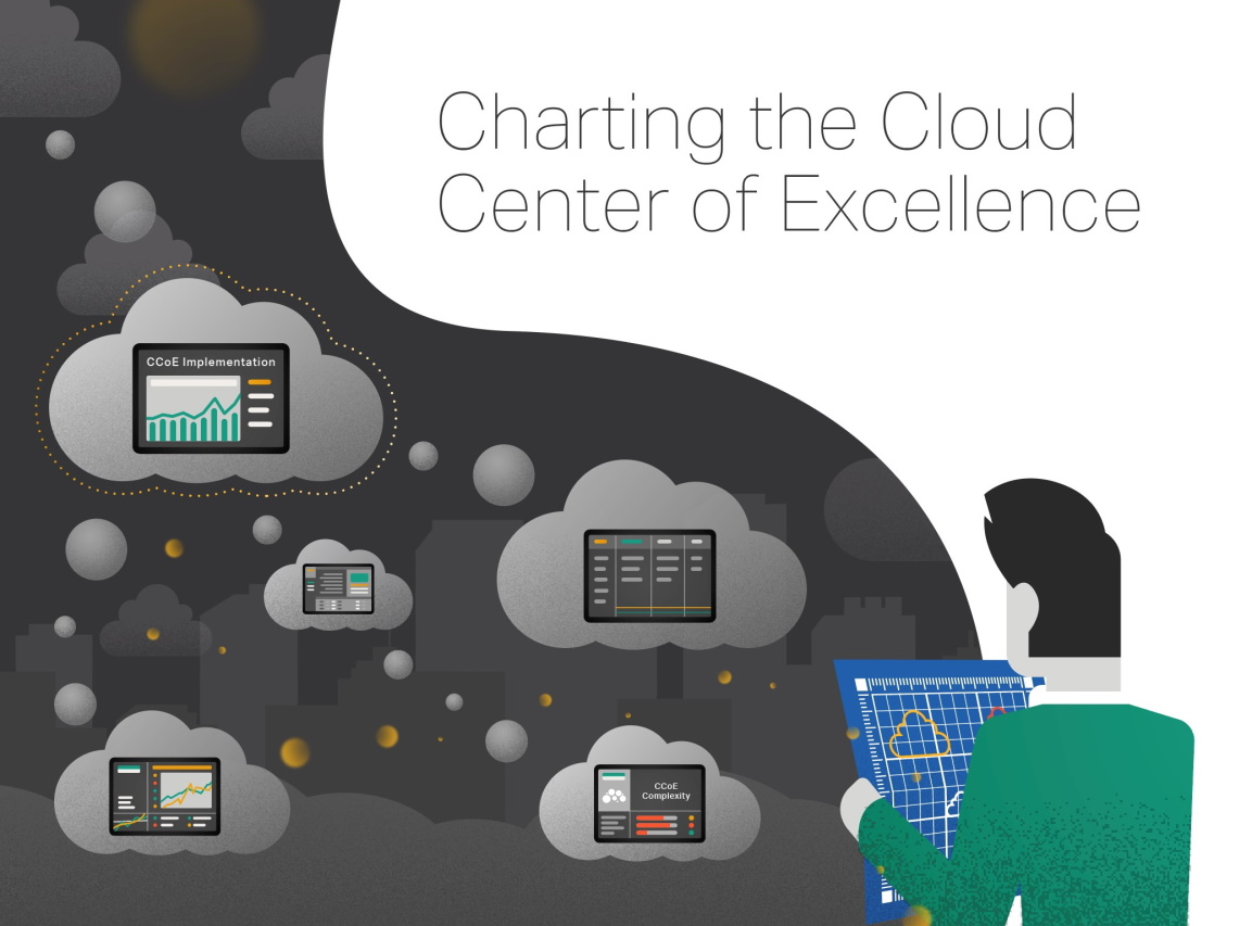 In kaart brengen van het Cloud Center of Excellence